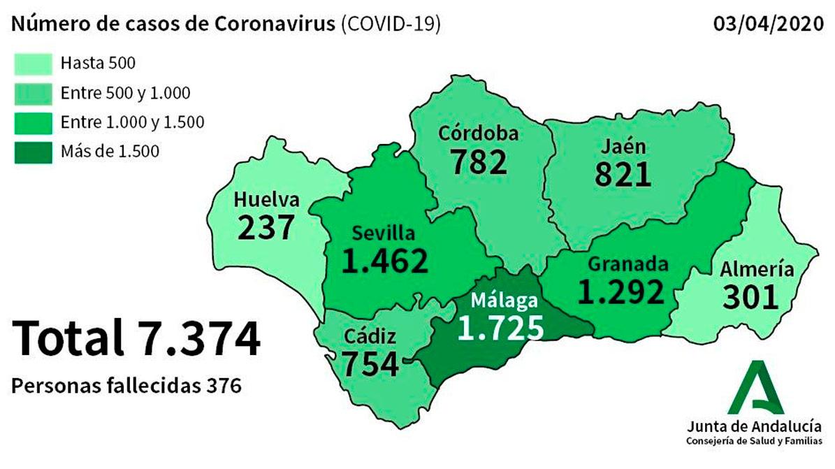Los datos númericos sobre contagios de coronavirus en la zona de Utrera se conocerán a partir de lunes.